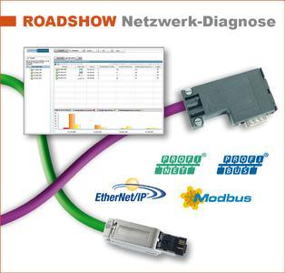 ROADSHOW Netzwerk-Diagnose