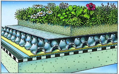 Die aufeinander abgestimmten Funktionsschichten des ZinCo-Systemaufbaus garantieren dauerhaftes Grün. (Bild: ZinCo)