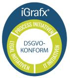 iGrafx GDPR