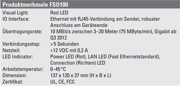 Produktdaten FSO100