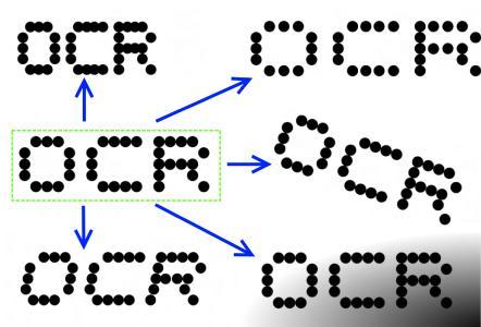 Abbildung 4: Matrox SureDotOCR unterstützt alle Freiheitsgrade