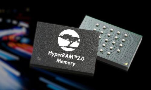 CYPRESS HyperRAM