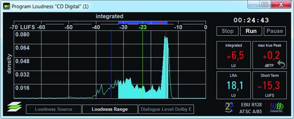 Loudness Metering 01