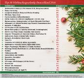 Studie: Top-30 Weihnachtsgeschenke