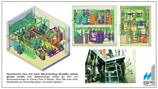 BIM Building Information Modeling - Raumvolumen kann erst durch BIM-Anwendung dermaßen optimal genutzt werden. Hier: doppelstöckiger Aufbau der Heiz- und Warmwasseranlage im Country Park III Moskau. Ohne BIM wäre diese Komplexität nur einstöckig planbar und baubar gewesen