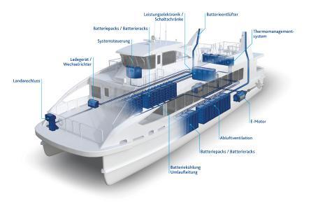 Freudenberg BatteryFerry DE, Copyright: Freudenberg Sealing Technologies