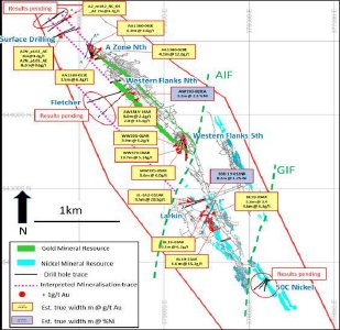 Planansicht von Beta Hunt mit den jüngsten Bohrspuren und bedeutenden Gold- und Nickelabschnitten