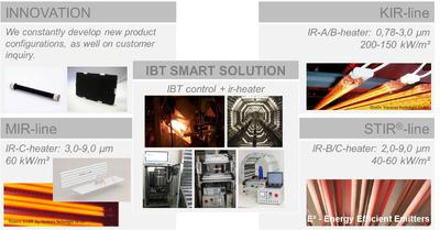 If the standard does not fit for your demand – IBT surely has the ideal solution. Your specialist for infrared!