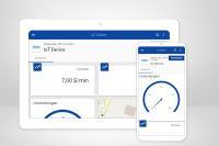 Mobiles Datenmonitoring durch Dashboardanzeige auf mobilen Endgeräten.