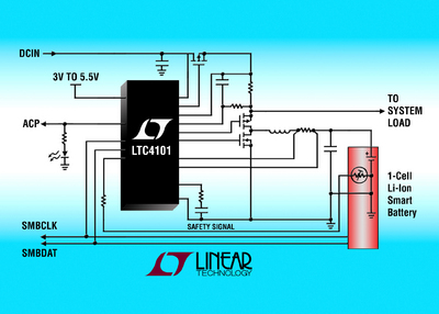 Fast 4A 1-Cell Li-Ion SMBus Battery Charger Needs No Microcontroller