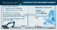 Construction Equipment (Machinery) Market To Reach $170 Bn By 2024 | Volvo Construction Equipment, CNH Industrial, Caterpillar Inc, Terex Corporation