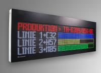 Intelligente LED Matrix Displays