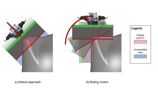SAMBA Rolling Motion