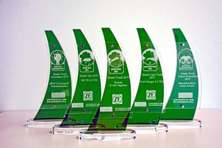 Trophäen Umweltranking Innovationspreis 2017