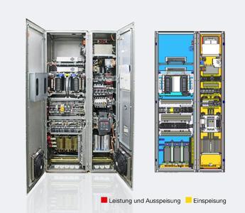Funktionelle Aufteilung im Frequenzumrichter gewährleistet flexible Einsatzmöglichkeiten rund um die Energieumwandlung.