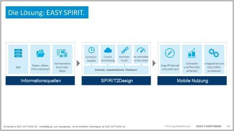 Enterprise Mobility.jpg