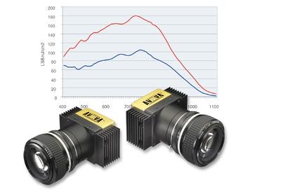 e2v line scan cameras AViiVA II EM series with new ccd sensors