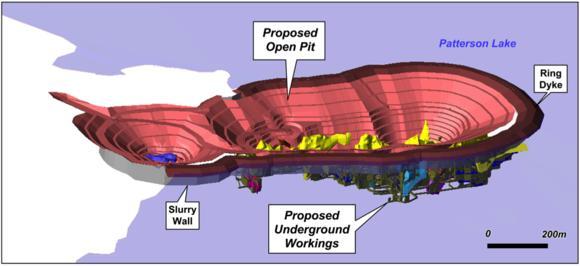 Planansicht Fission Urantagebau