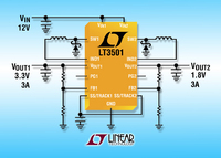 1.5MHz, 25V Dual Step-Down DC/DC Converter Delivers 3A per Channel from a TSSOP-20E Package