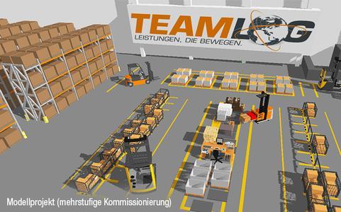 mehrstufige Kommissionierung Teamlog GmbH