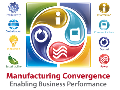 manufacturing convergence
