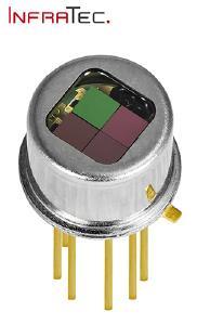 Pyroelektrische Detektore LRM-284 von InfraTec