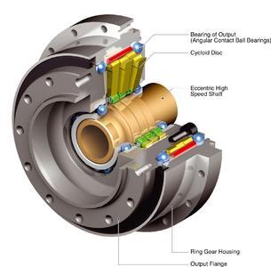 Mit der Getriebeserie F4C-D hat Sumitomo Drive Technologies die Produktpalette an Fine Cyclo-Präzisionsgetrieben für anspruchsvolle Motion-Control-Drives-Anwendungen erweitert.