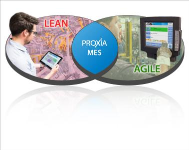 Lean Production vs. Processing Management – Ein modernes MES-System unterstützt beide Philosophien.