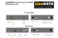 LionDATA 4K2K Display Port KVM-Xtender