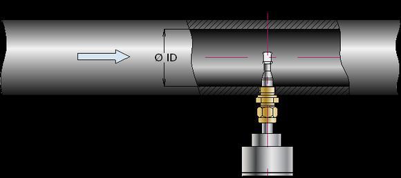 Das neu entwickelte, wartungsfreie Sensorelement des SS 20.650 eignet sich nicht nur für Messungen bei Temperaturen bis 350 °C. Dank Heizelement und Temperaturfühler kann es Temperatur und Strömung in einem Schritt messen