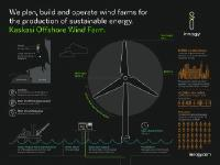 innogy paves the way for its third Offshore wind farm off the German coast
