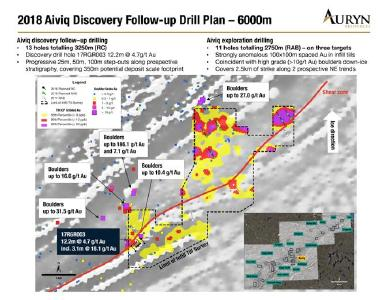Figure 1: Illustrates the drill plan for targets defined by gold-in-till targets and high-grade boulders.  Together these targets cover more than 3 kilometers of gold in till signatures and represent Auryn's highest confidence in new discovery targets on the Committee Bay Gold Project to date