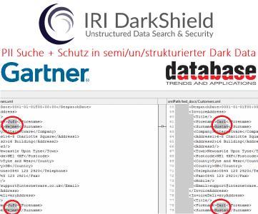 PII Suche + Schutz in Dark Data Quellen