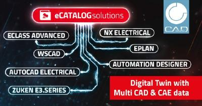Multi CAD data for MCAD and ECAD from a single data source makes digital twins a reality