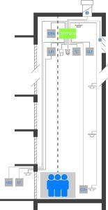 Komponenten Aufzugsschachtentrauchung