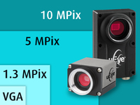 USB and GigE Cameras with New 10 Megapixel Sensor