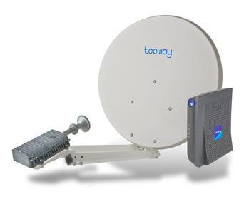Tooway equipment Copyright Eutelsat