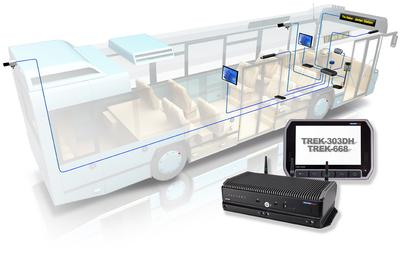 passenger transportation / security monitoring / accident prevention