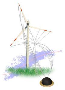 """Viel Wind um wenig Lärm: 2. VDI-Fachkonferenz """"Schall und Schallemissionen von Windenergieanlagen"""" am 27. und 28. November 2012, Foto: VDI Wissensforum / Wölfel Meßsysteme Software GmbH & Co. KG"""