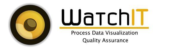 WatchIt Logo