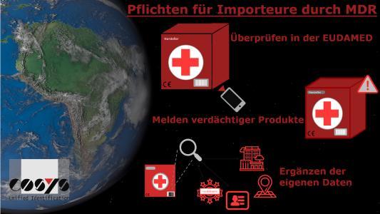Pflichten Importeure MDR