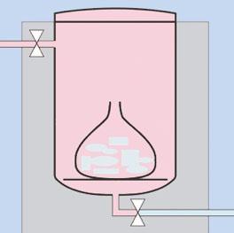 Abbildung 7 - Vollständige Entlüftung