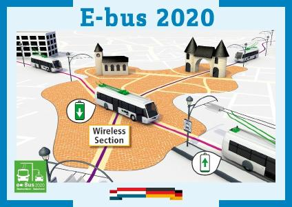 In Motion Charging (IMC): Vossloh Kiepe leitet zukunftsweisendes Projekt für den Einsatz flottentauglicher IMC Batteriebusse