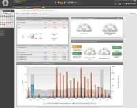AT Internet stellt Multiproduct Dashboard vor
