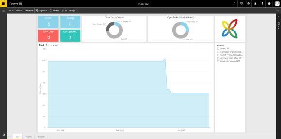 InLoox now! Power BI - Task Report