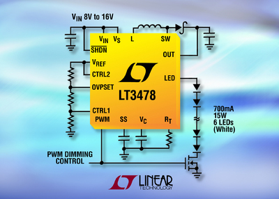 Multi-Topology 40V, 4.5A LED Driver for High Current LED Applications