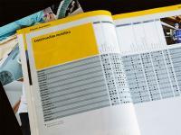 Katalogproduktion