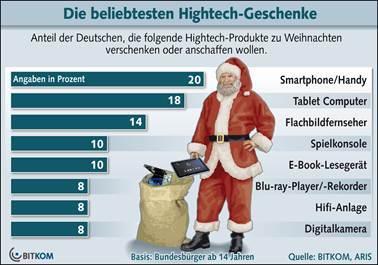 Smartphones sind der Renner im Weihnachtsgeschäft