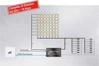 austriamicrosystems introduces the AS1115, an LED driver with frontpanel activity control