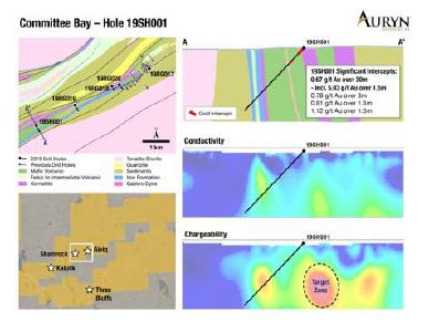 Figure 1: Illustrates the location and geophysical responses from the Shamrock gold-bearing hydrothermal system where Auryn drilled 30 meters of 0.67 g/t gold